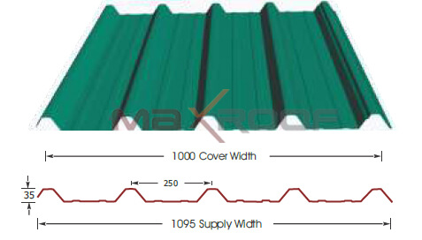 Color Roofing Sheets Suppliers
